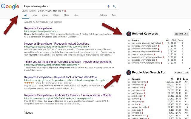 Menggunakan ekstensi Kata Kunci Everywhere untuk pencarian.