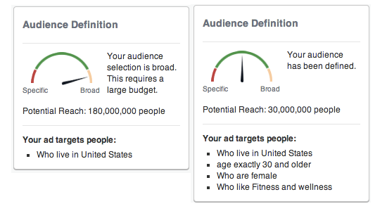 audiens pemasaran facebook