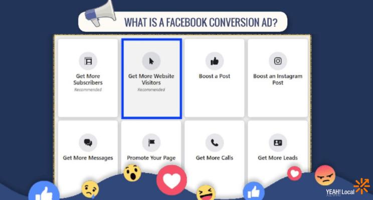 Apa itu Iklan Konversi Facebook?