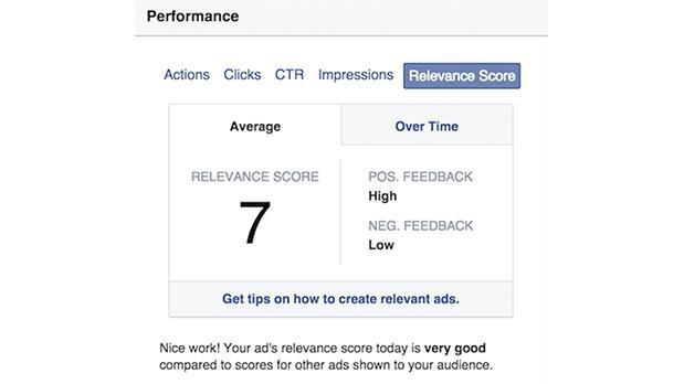 skor relevansi iklan facebook