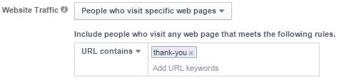Audiens khusus untuk iklan Facebook Facebook