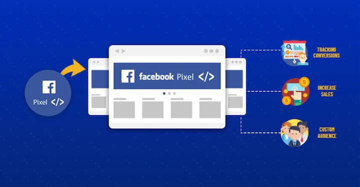 diagram piksel facebook untuk memahami bagaimana ios14 memengaruhi kampanye konversi facebook