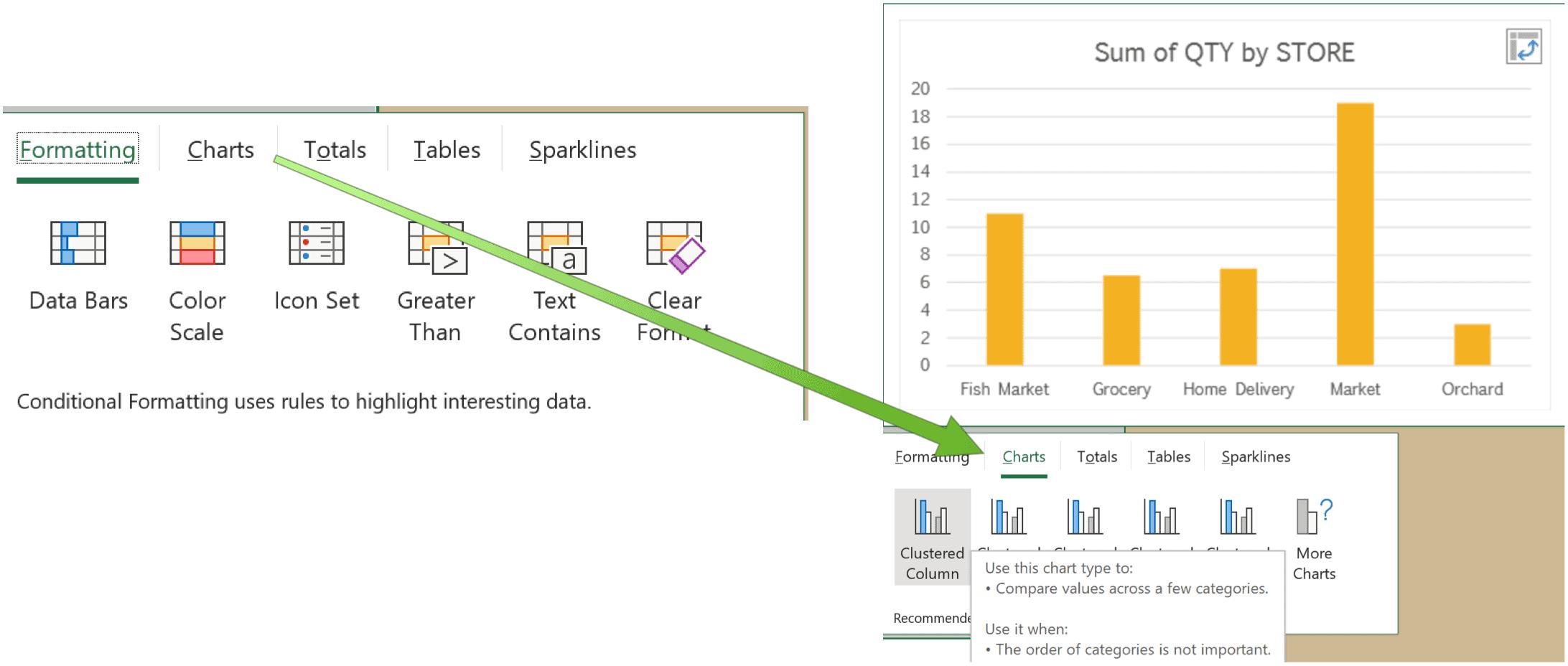 Bagan yang direkomendasikan Microsoft Excel